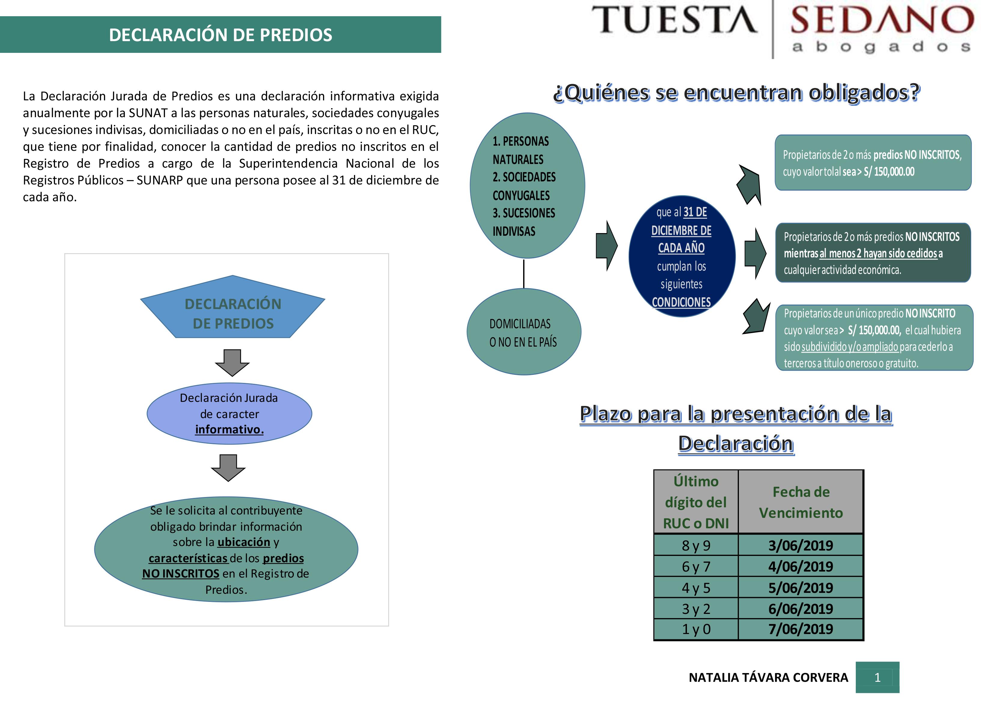DECLARACIÓN DE PREDIOS