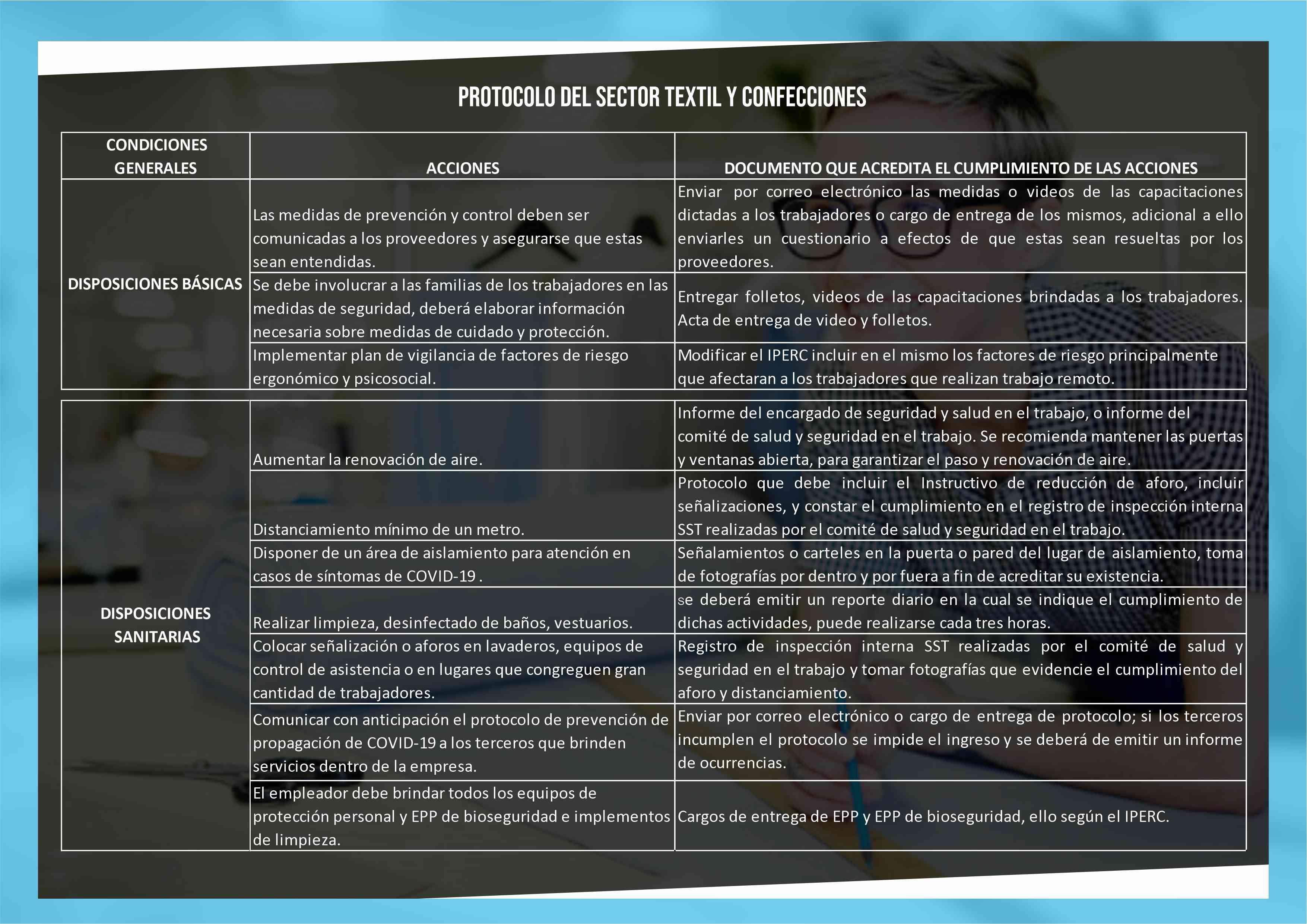2-PROTOCOLO DEL SECTOR TEXTIL Y CONFECCIONES
