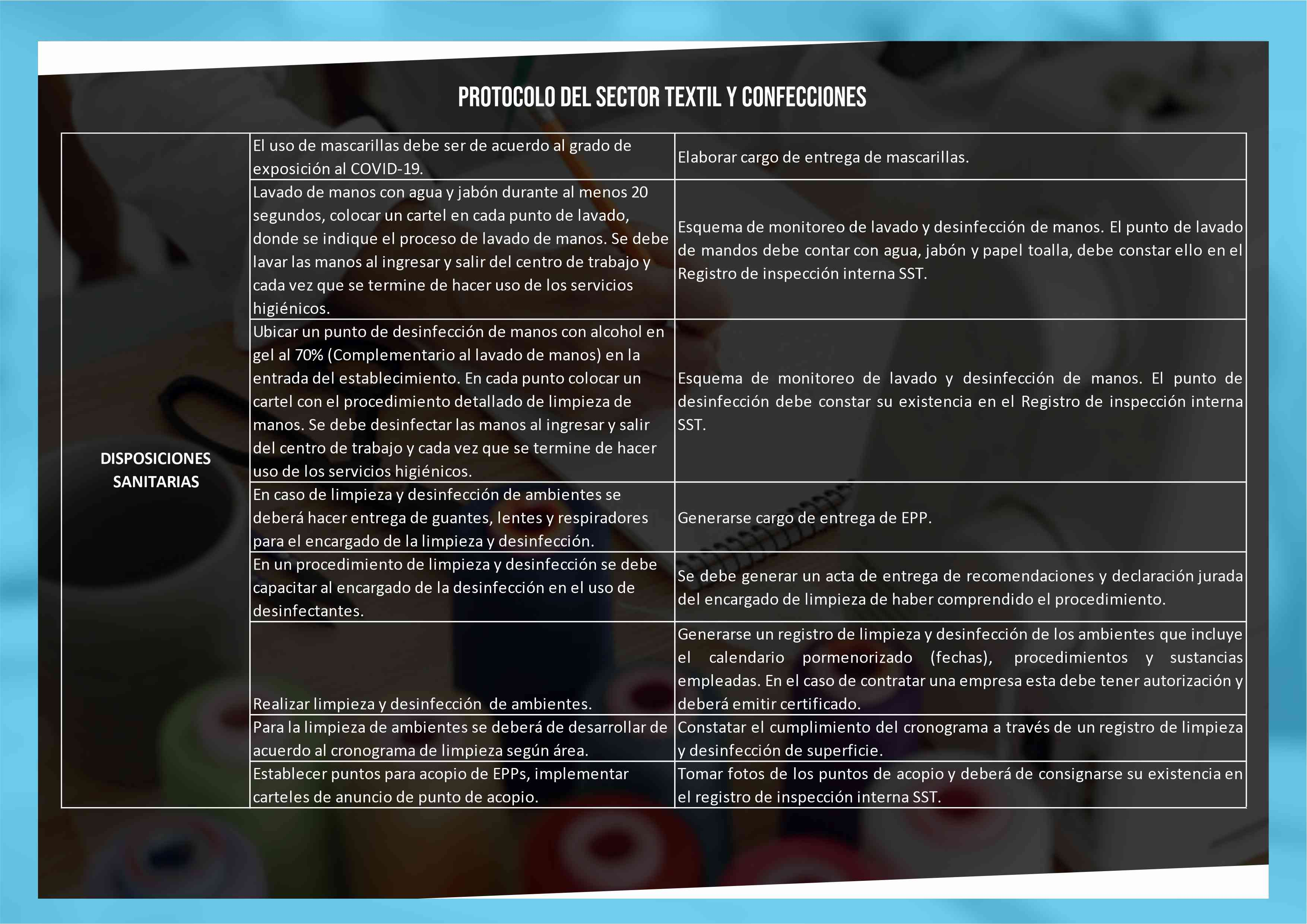 3-PROTOCOLO DEL SECTOR TEXTIL Y CONFECCIONES
