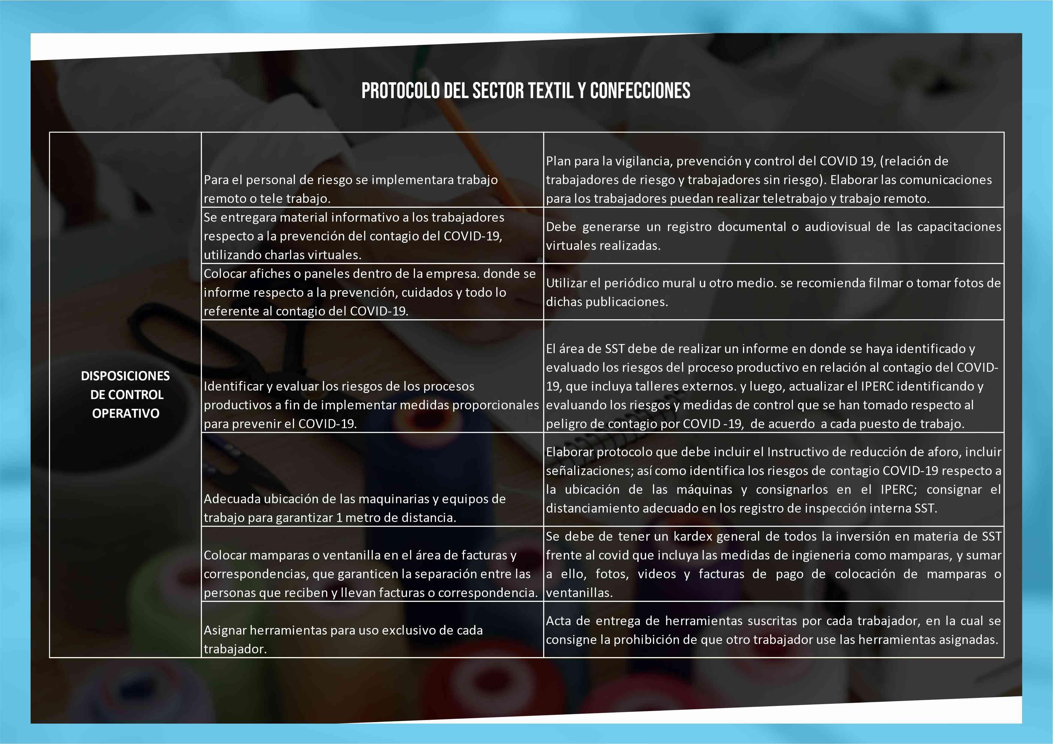 4-PROTOCOLO DEL SECTOR TEXTIL Y CONFECCIONES