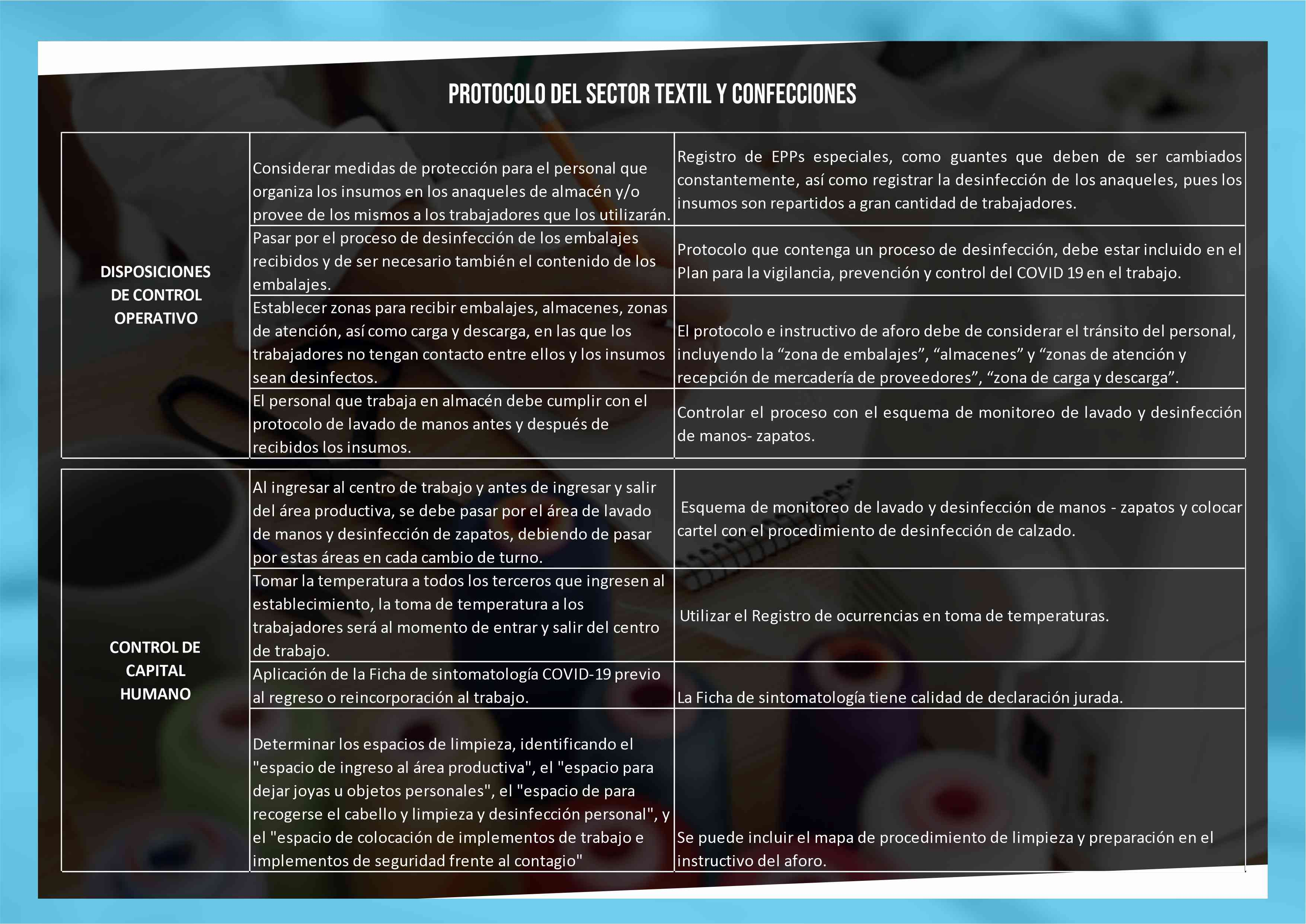 5-PROTOCOLO DEL SECTOR TEXTIL Y CONFECCIONES