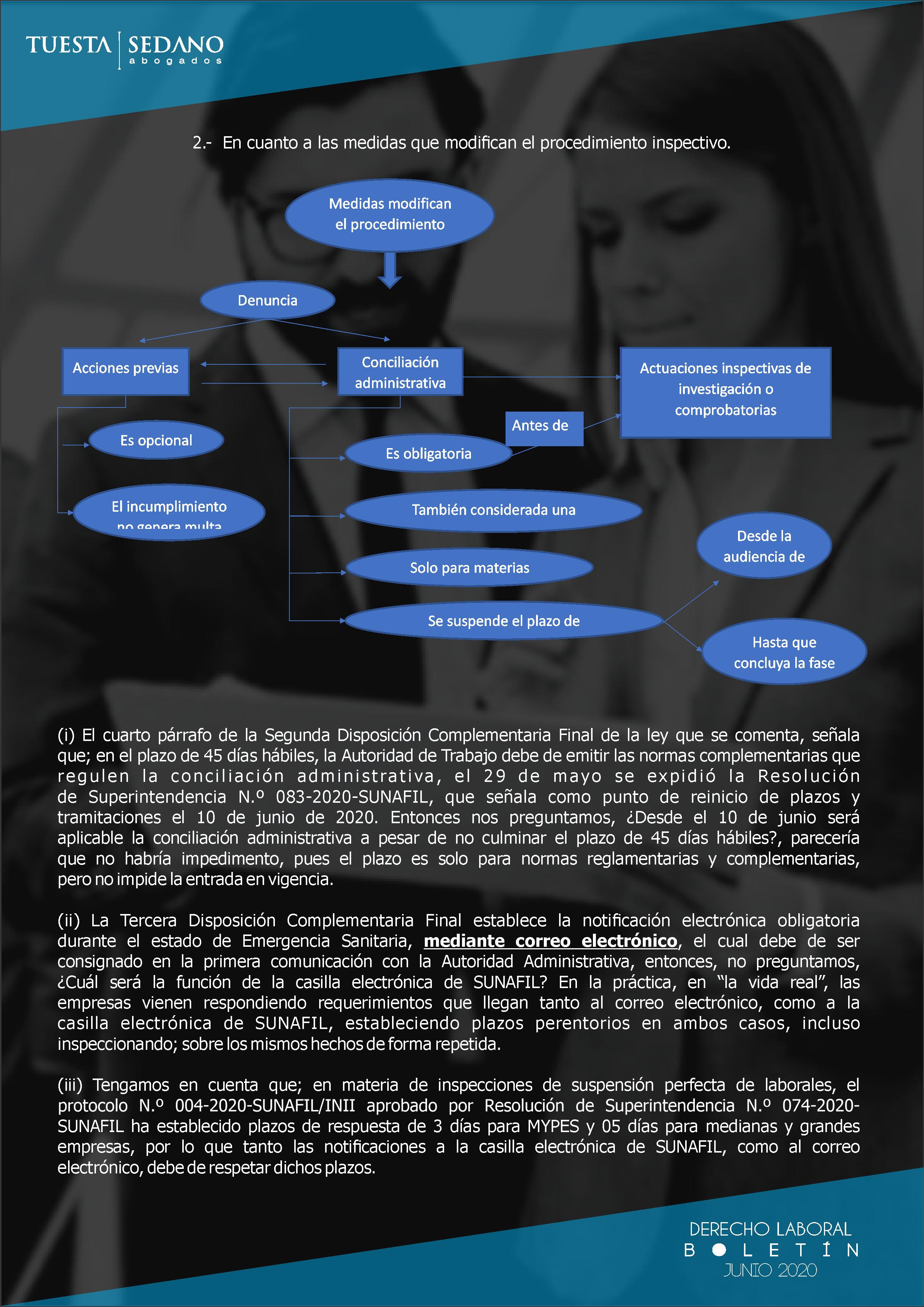 3-IMPLICANCIAS DEL DECRETO LEGISLATIVO No.1499 EN LA INSPECCIÓN DEL TRABAJO
