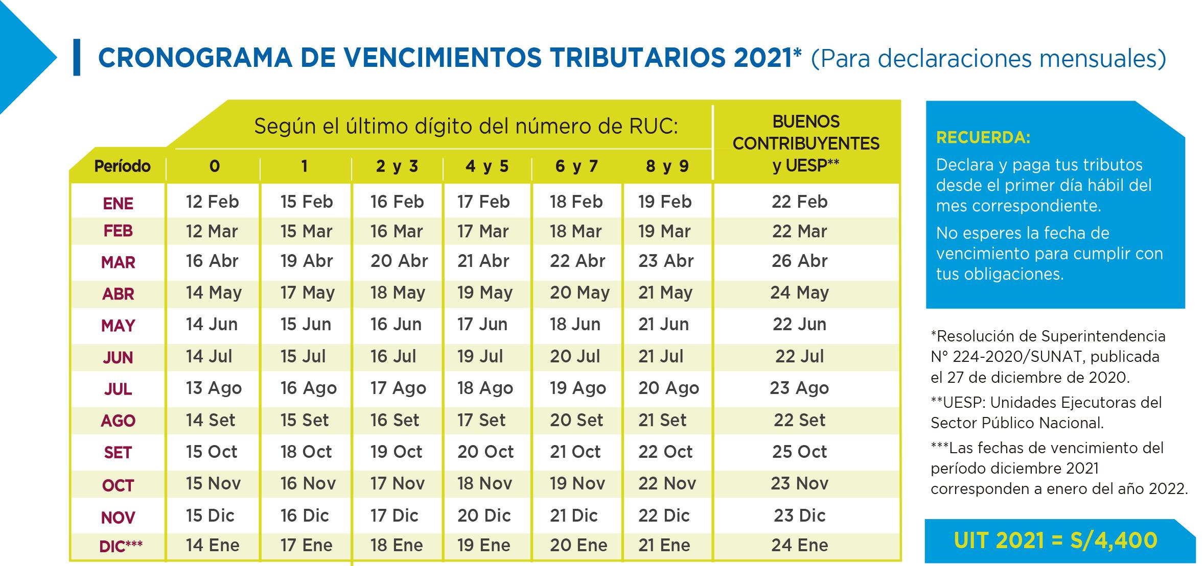 Cronograma_2021